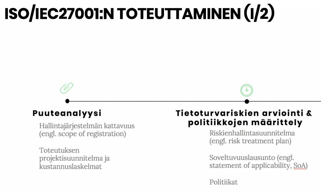 ISO27001 TOTEUTTAMINEN