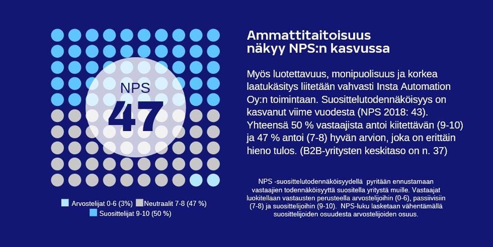 Insta_Automation_NPS_2019