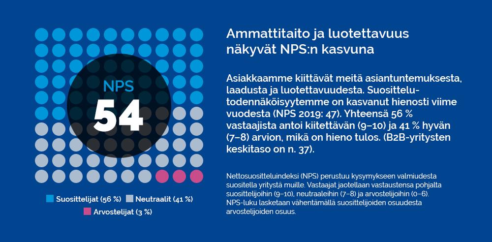 NPS_Insta_Automation_2020_1000px